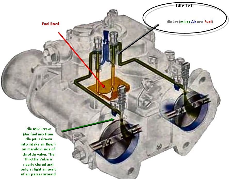 Weber DCOE Carburetor Reference: Theory, Configuration,Tuning ... on