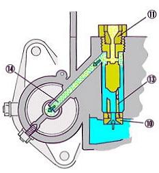 Weber DCOE Carburetor Reference: Theory, Configuration